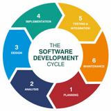 Web Development - website development company - SMALLHUBS-