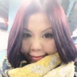 Candy Tsang