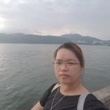 sandy leung